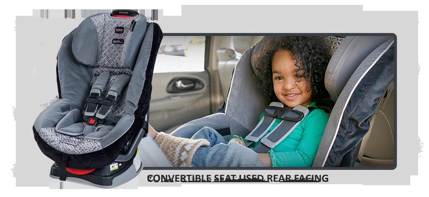 Convertible Seat Used Rear Facing