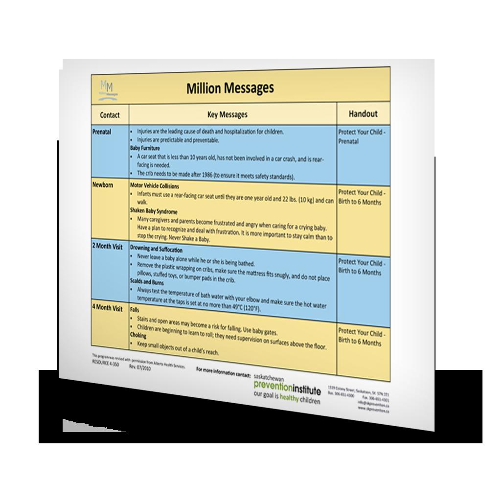 Million Messages: Key Messages Table