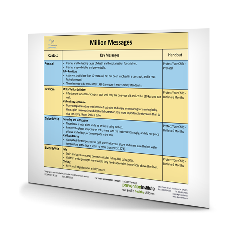 Million Messages: Key Messages Table