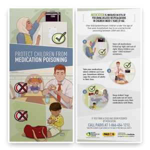 Protect children from medication poisoning Information card