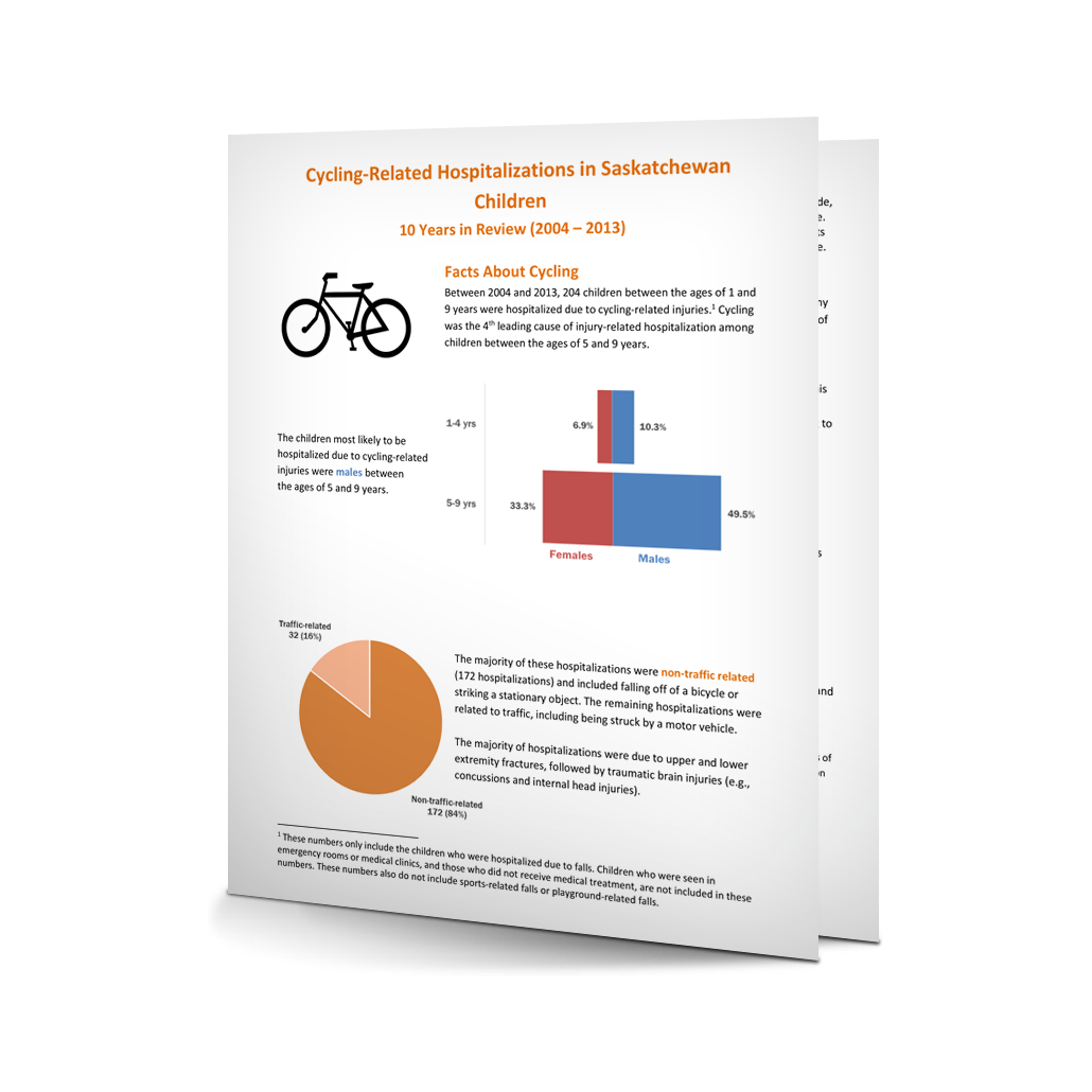 Cycling-Related Hospitalizations Summary