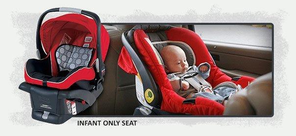 Rear Facing Seat