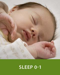 Sleep 0-1