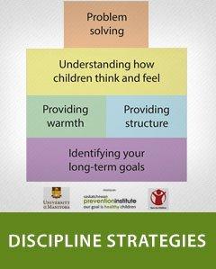 Discipline Strategies