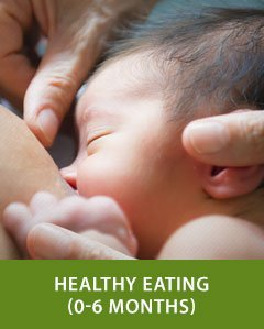 Healthy Eating (0-6 Months)