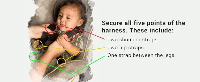 Secure all five points of the harness.