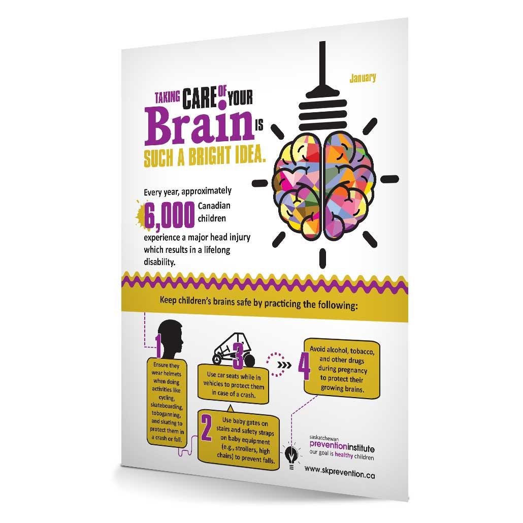 CAPC Brain Injury Infographic