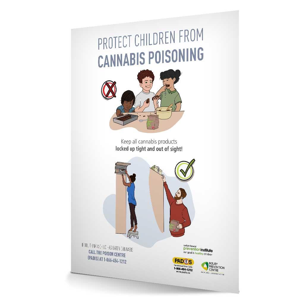 Cannabis Poster Storage