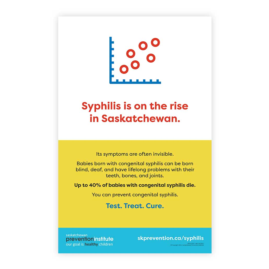 7-902: Syphilis Poster - Healthcare