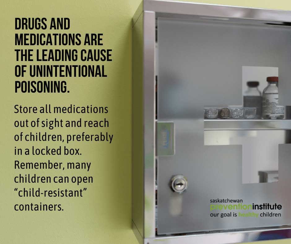 Store Medications